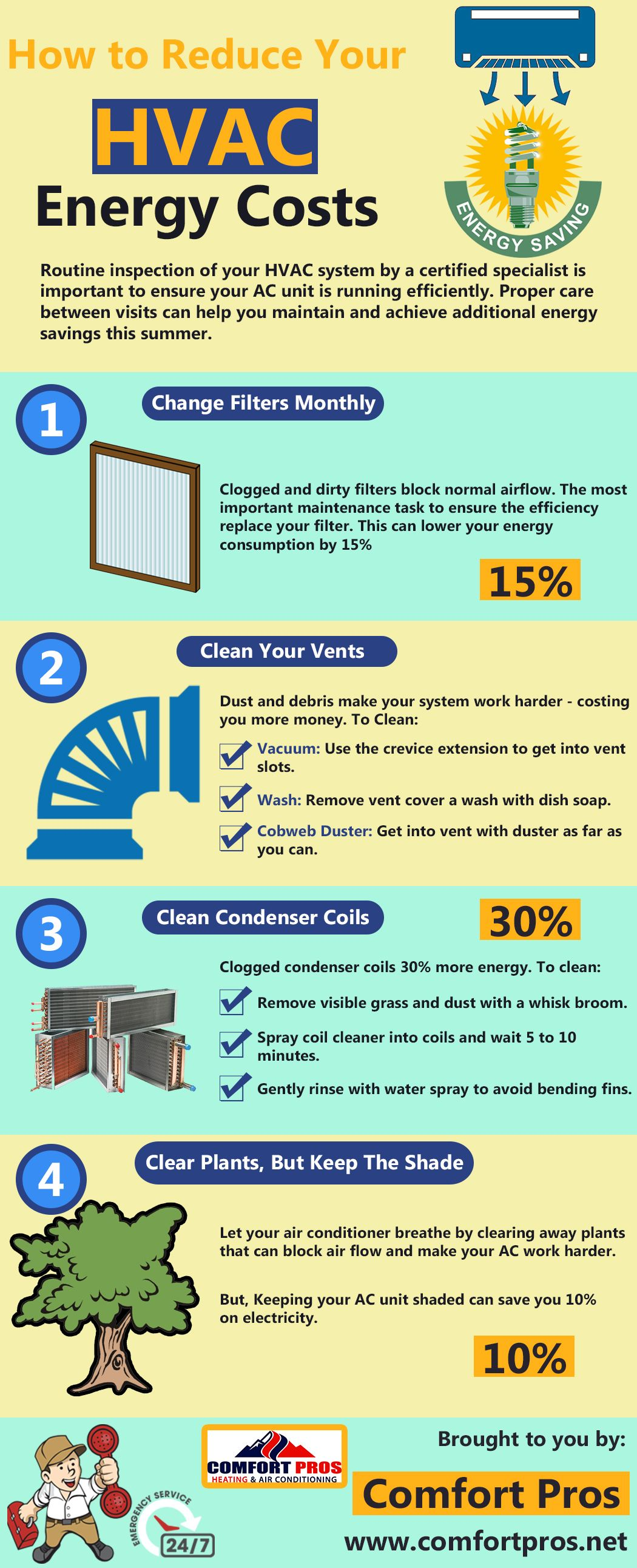 How to Reduce Your HVAC Energy Costs Heating and air