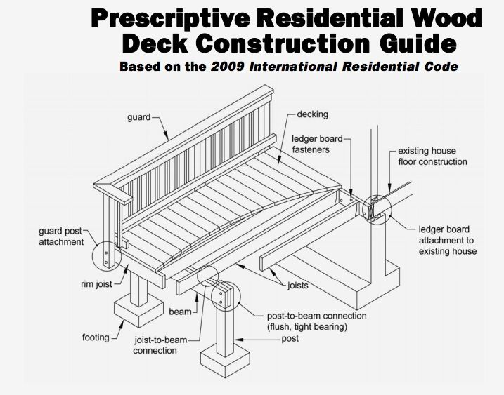 Pdf Link For Prescriptive Residential Wood Deck