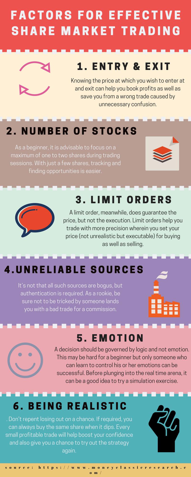 8 Infographics Ideas Stock Market Share Market Marketing