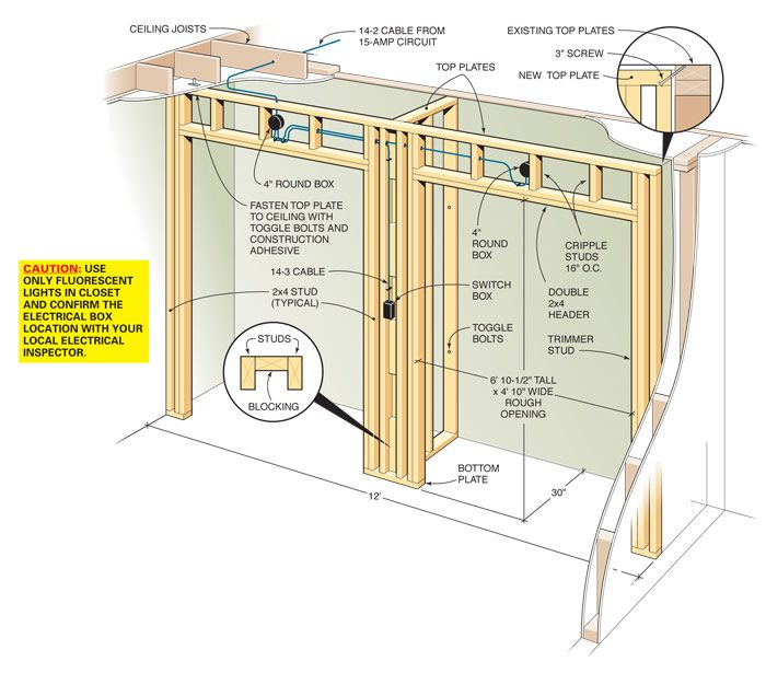 How To Build A Wall To Wall Closet Wall Closet Framing A Closet Build A Closet