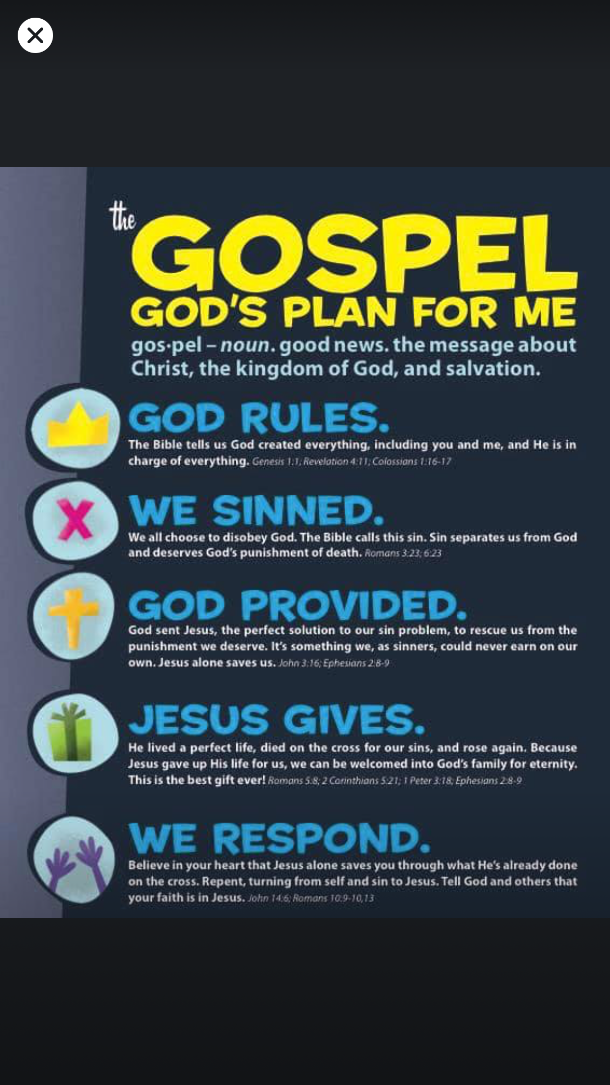 Pin By Kelley Parker On Scripture Prayer Ministry In