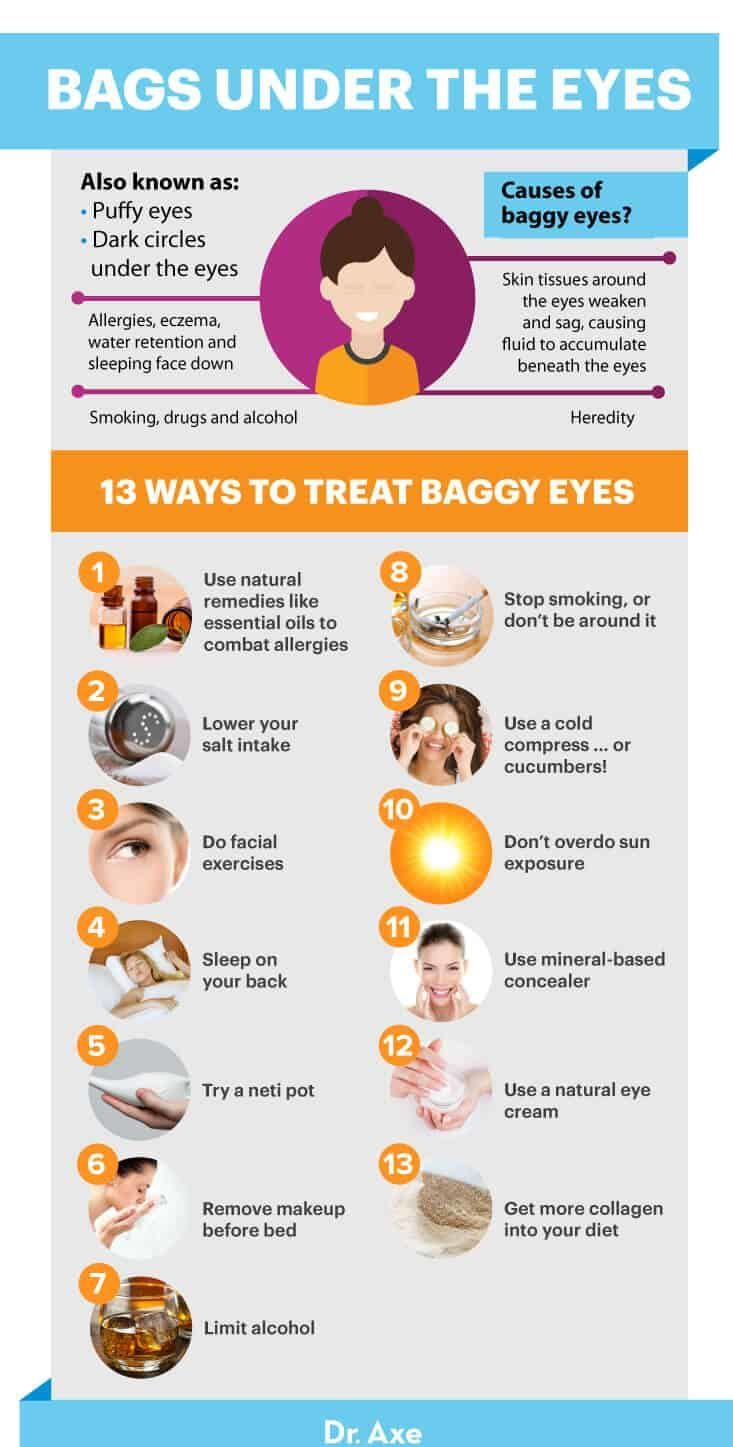 Puffy Eyes? Dark Circles? Try These Easy Home Remedies to Look Younger! -   25 how to get rid of bags under eyes ideas