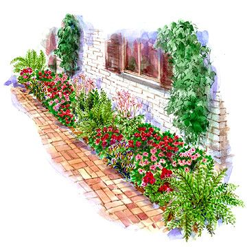 Colorful front yard garden plans shade loving flowers for Preplanned flower garden designs