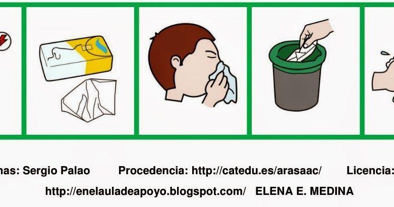 Pin De Marcela Galetto En Pictos Limpiar Nariz Actividades