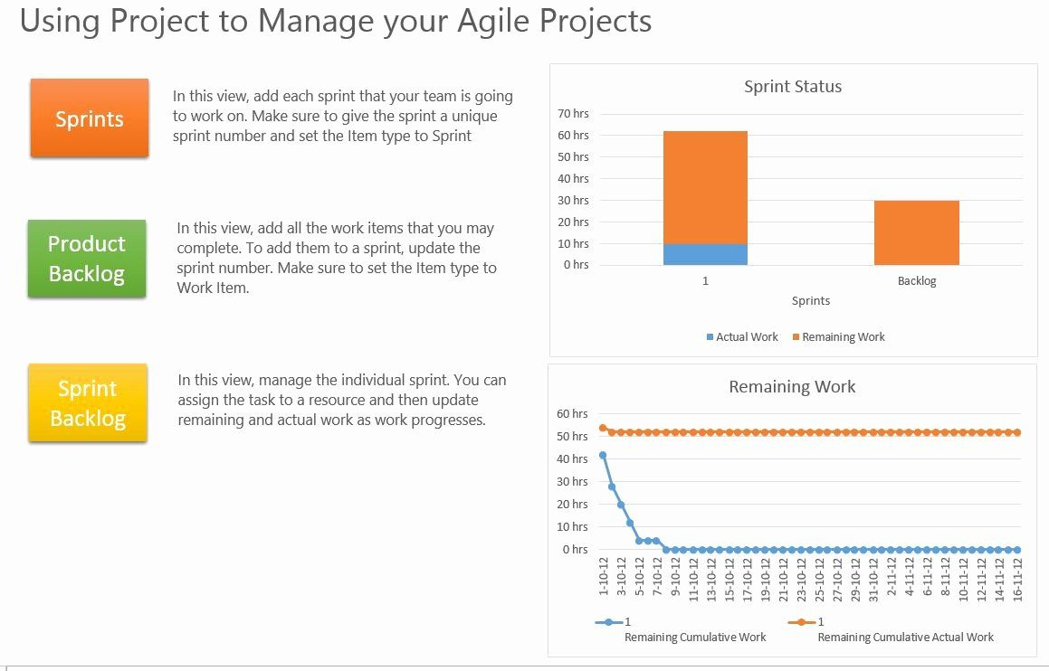 Agile Project Plan Template Unique the Fice Templates