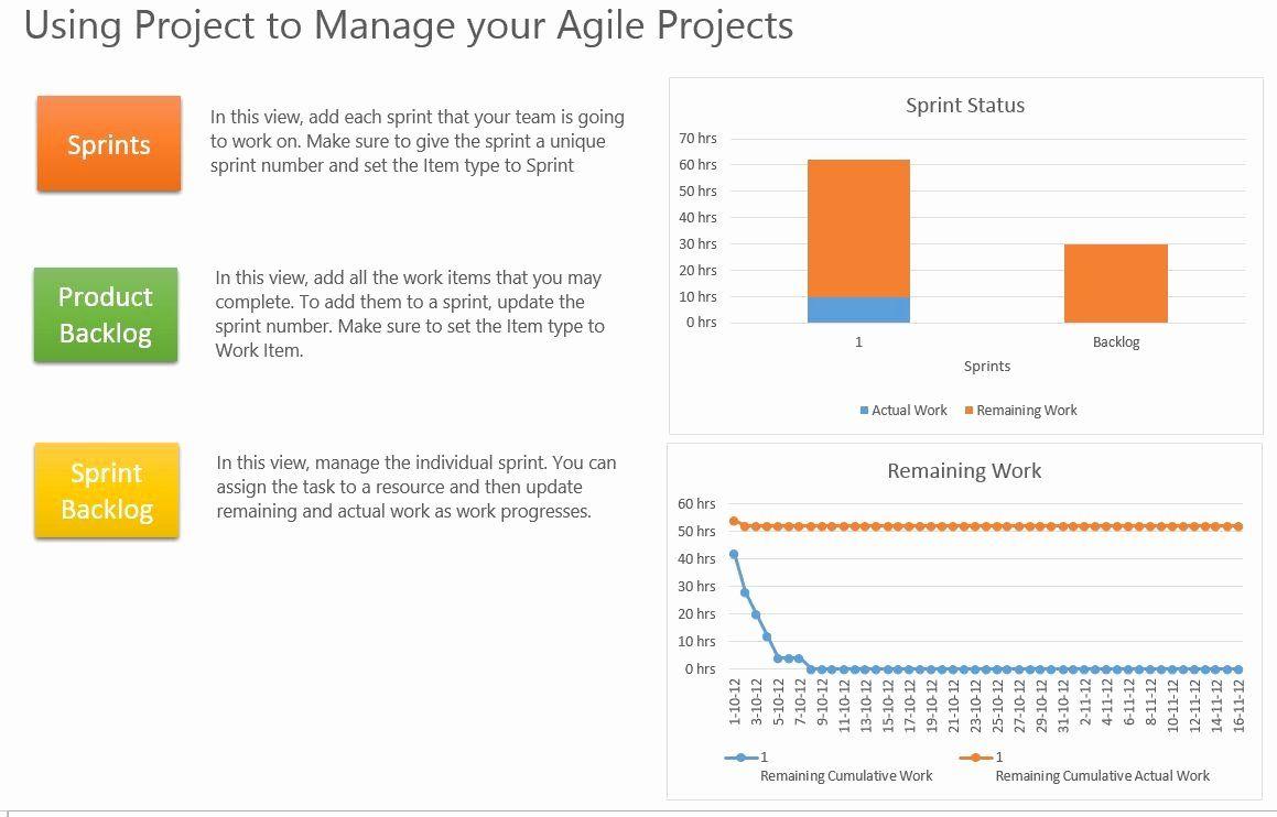 Agile Project Plan Template Unique the Fice Templates