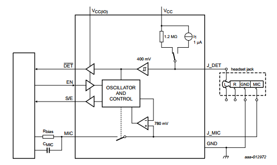 Android Device External Mic Wiring Electronic Engineering Detection Engineering Design