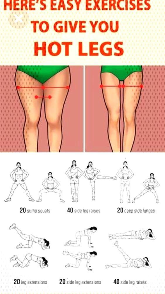 Vous aurez besoin de seulement 10 minutes par jour pour vous débarrasser de la graisse tenace sur