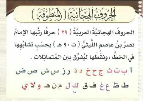 الحروف المنطوقة Tajweed Quran Words Quran
