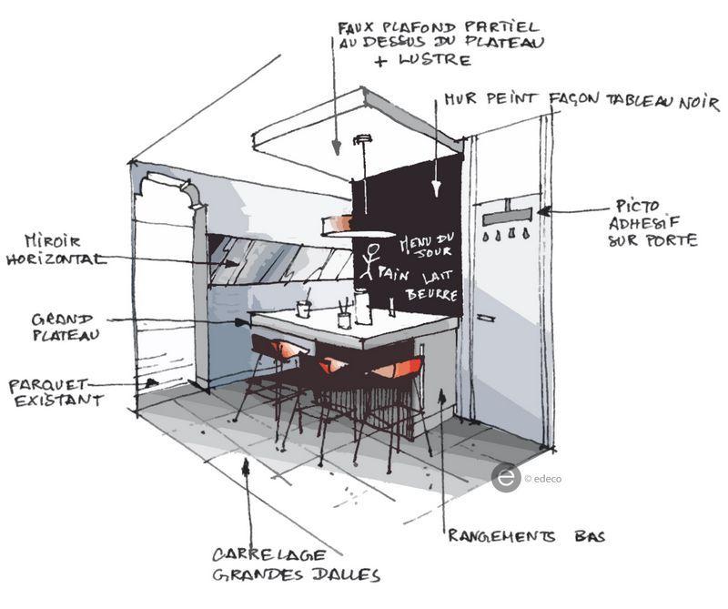 Cuisine blanche croquis architecture int rieure for Design d interieur dessin