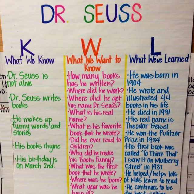 KWL Chart for Dr Seuss week!#Repin ByPinterest++ for iPad - kwl chart