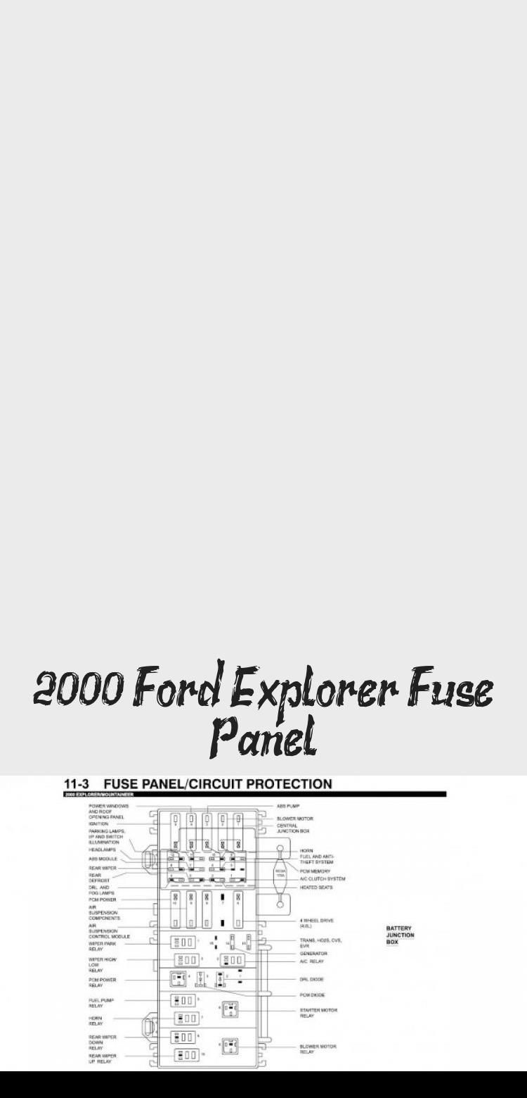 2000 Ford Explorer Fuse Panel Cars In 2020 Fuse Panel Ford Explorer Ford