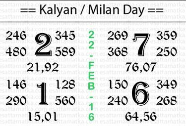 Pin by Vikas Jadam on a in 2019 | Today tips, Number chart