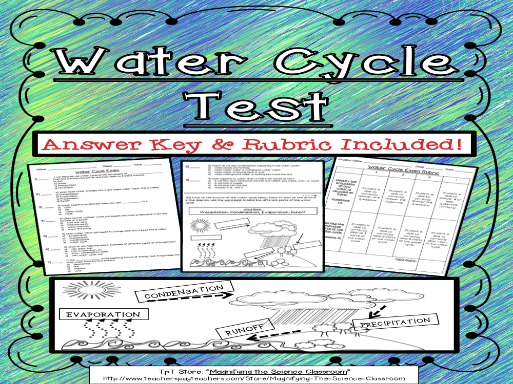 water cycle essay rubric In this lesson, students will investigate the steps of the water cycle they will describe each step of the water cycle and the state of matter that the water is in during each step students will recognize that the sun is a crucial part of the water cycle and that the water's state of matter can go back and forth.