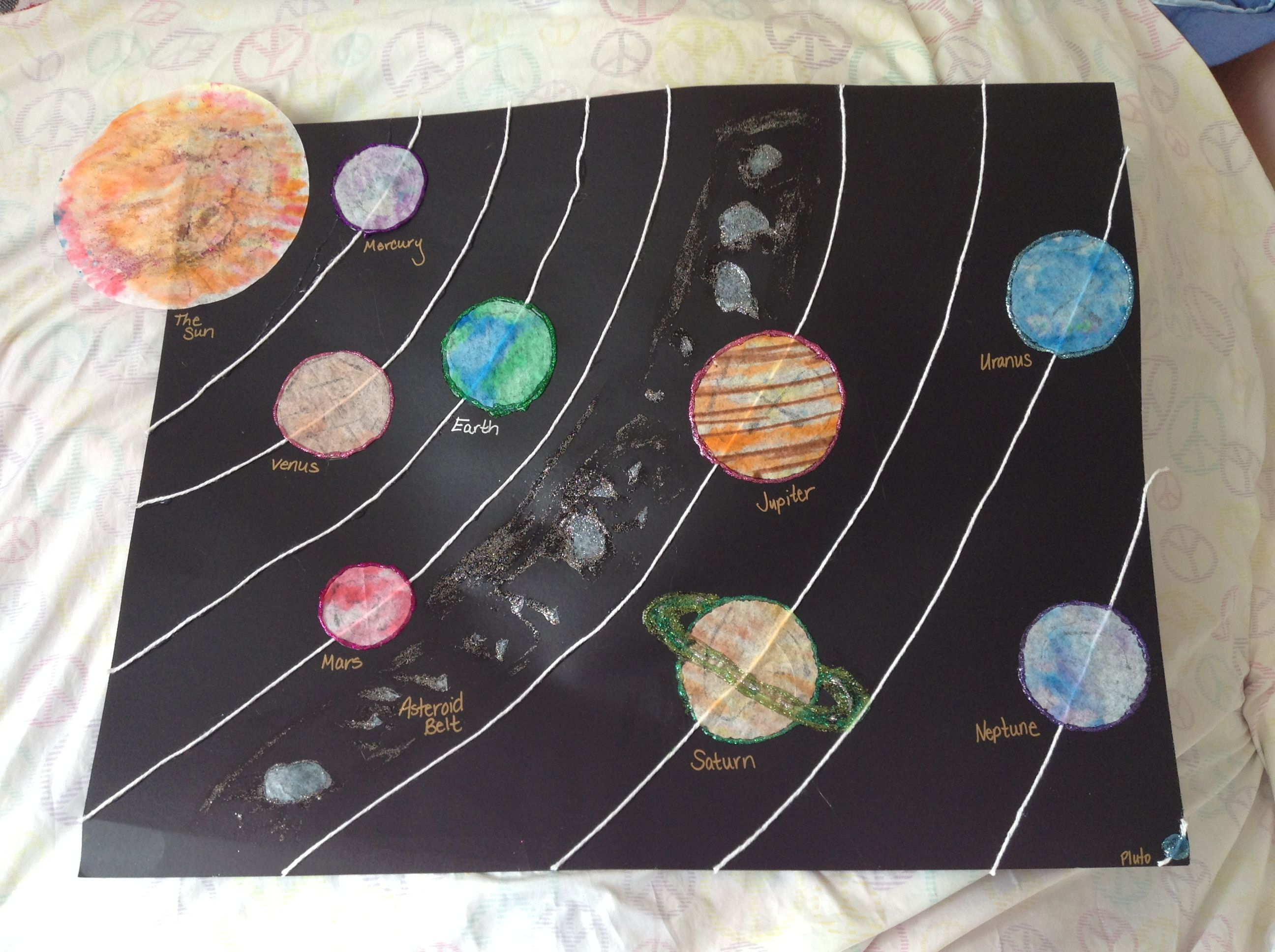 Lily's Easy first grade solar system. The planets (sun ...