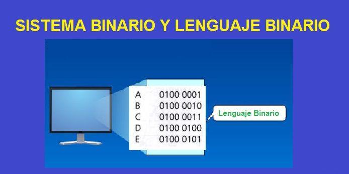 En Este Pin Nos Llevará A Una Página Web Donde Aprenderemos Desde Cero Sobre El Sistema Binario Que Es El Lenguaje De Binario Lenguaje Lenguaje De Programacion