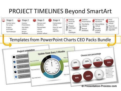 Smartart Project Timeline Examples to go beyond the usual diagrams - timeline examples
