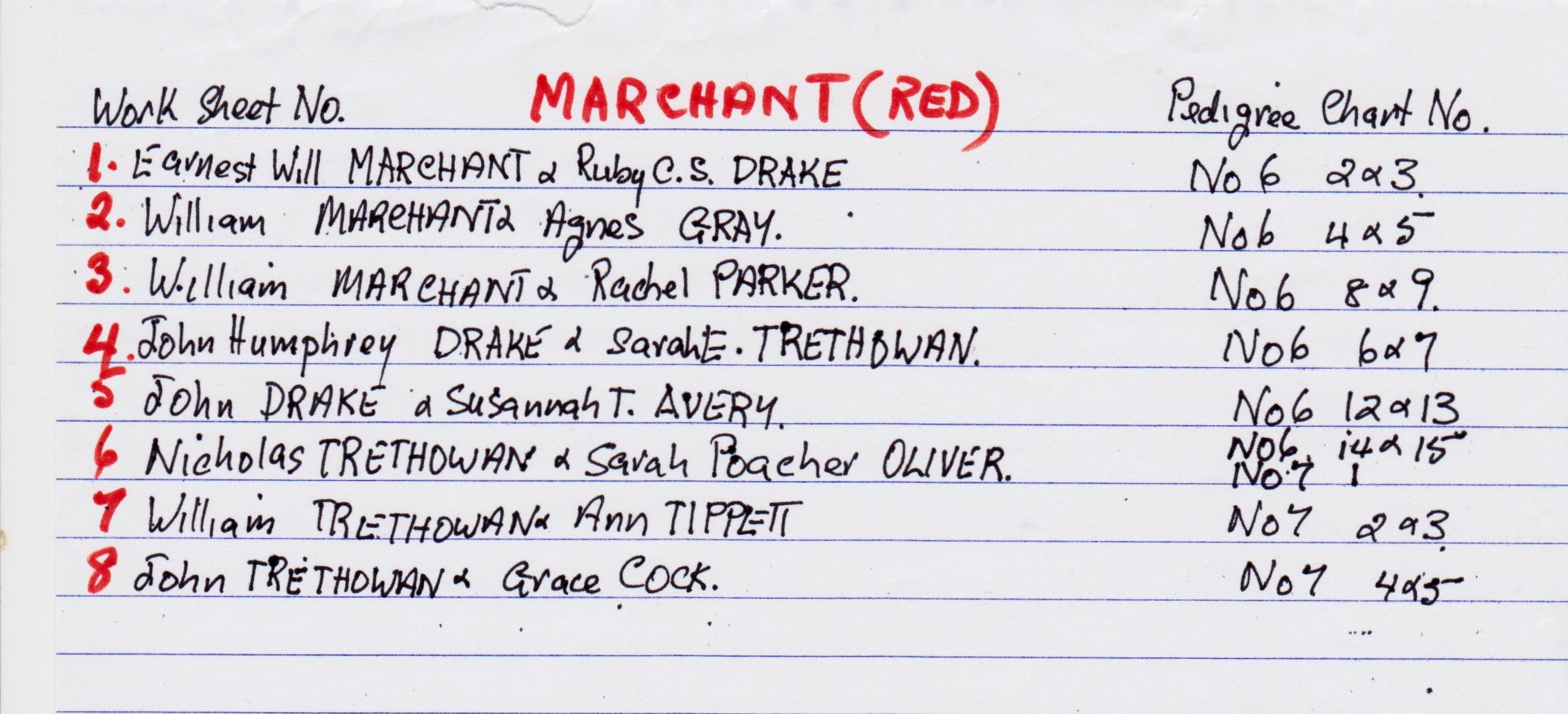 Numbers For Family Tree Or Work Charts For The Marchant Drake Amp Trethowan Families Included In