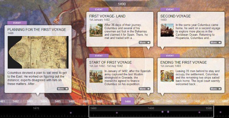 Tiki Toki In The Classroom Tiki Toki Interactive Timeline Homeschool History