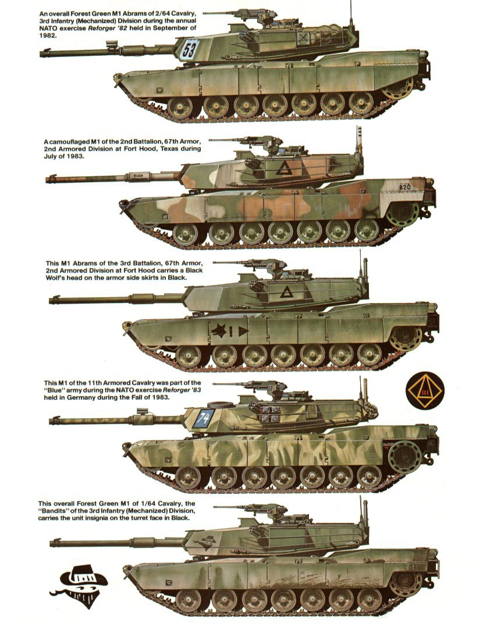 Tank M1 M1a1 Xk1 Abrams Smcars Net Car Blueprints Forum Tanks Military Army Vehicles Military Armor