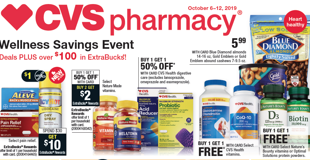 Insider Preview of the Best Deals at CVS starting 10/6