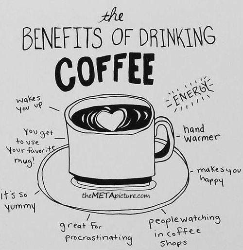 coffee jokes funny - Google Search | funny | Benefits of ...
