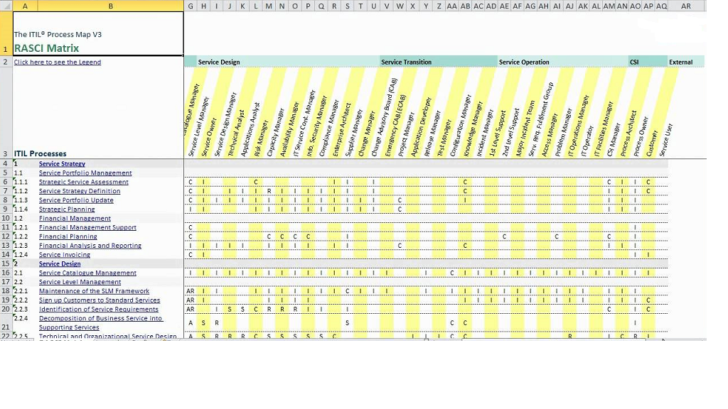 Raci matrix templates word excel project management for Service matrix template