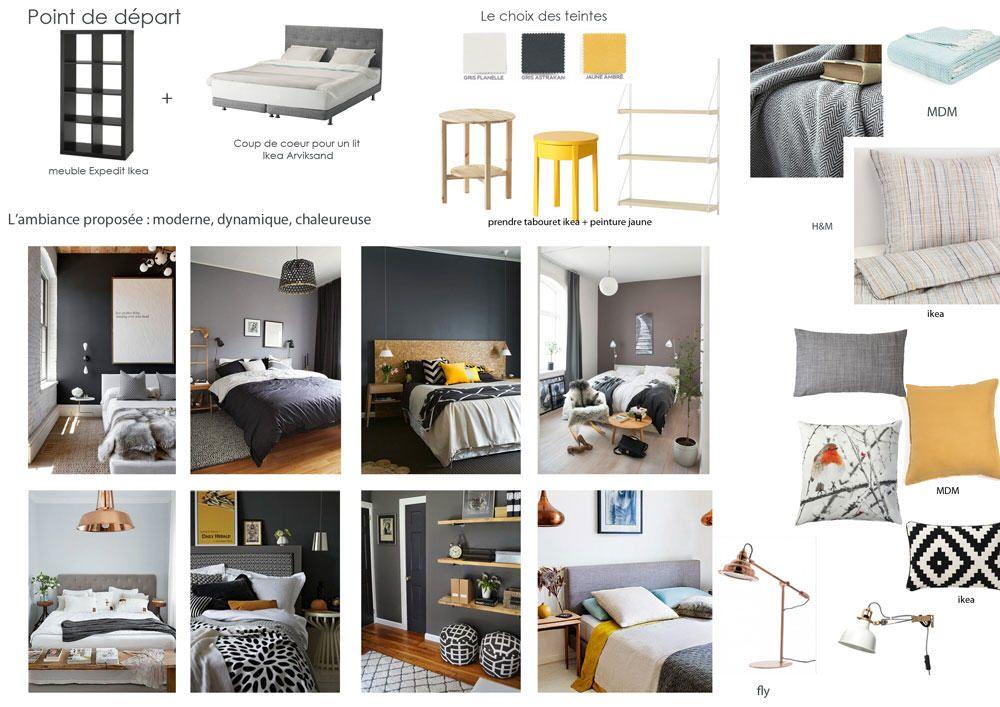 Coaching déco} Une chambre moderne en gris et jaune #relooking ...