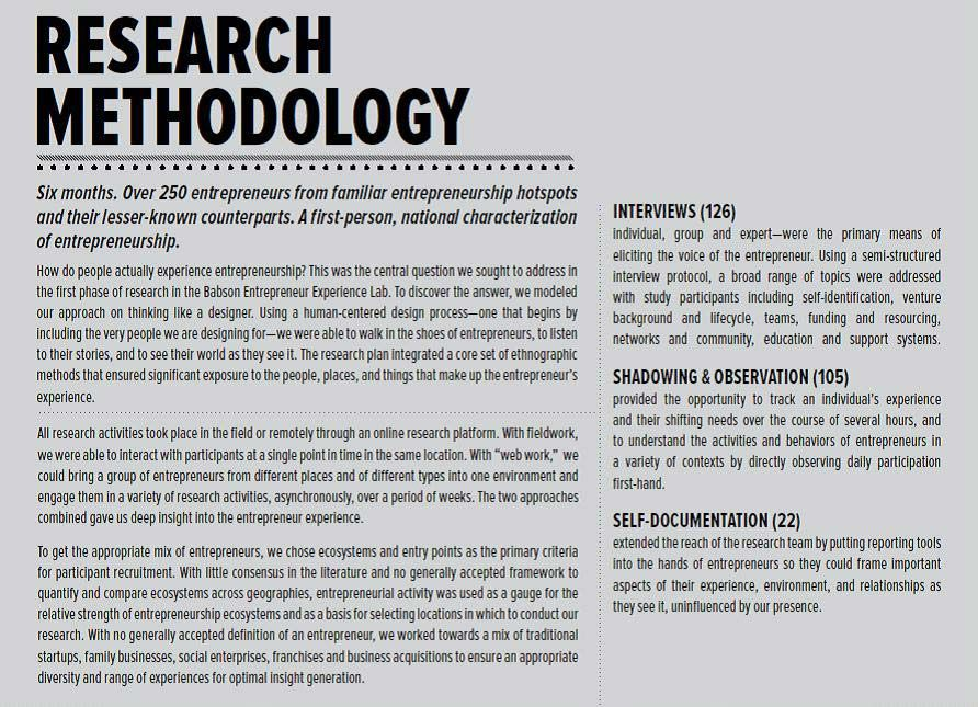 Research Methodology In Thesis  Dissertation