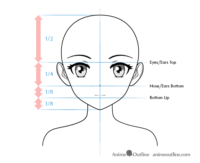 Character Art School Complete Character Drawing Course In 2020 Anime Character Drawing Anime Face Drawing Anime Drawings