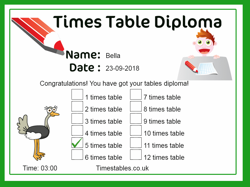 5 Times Table With Games At Timestables