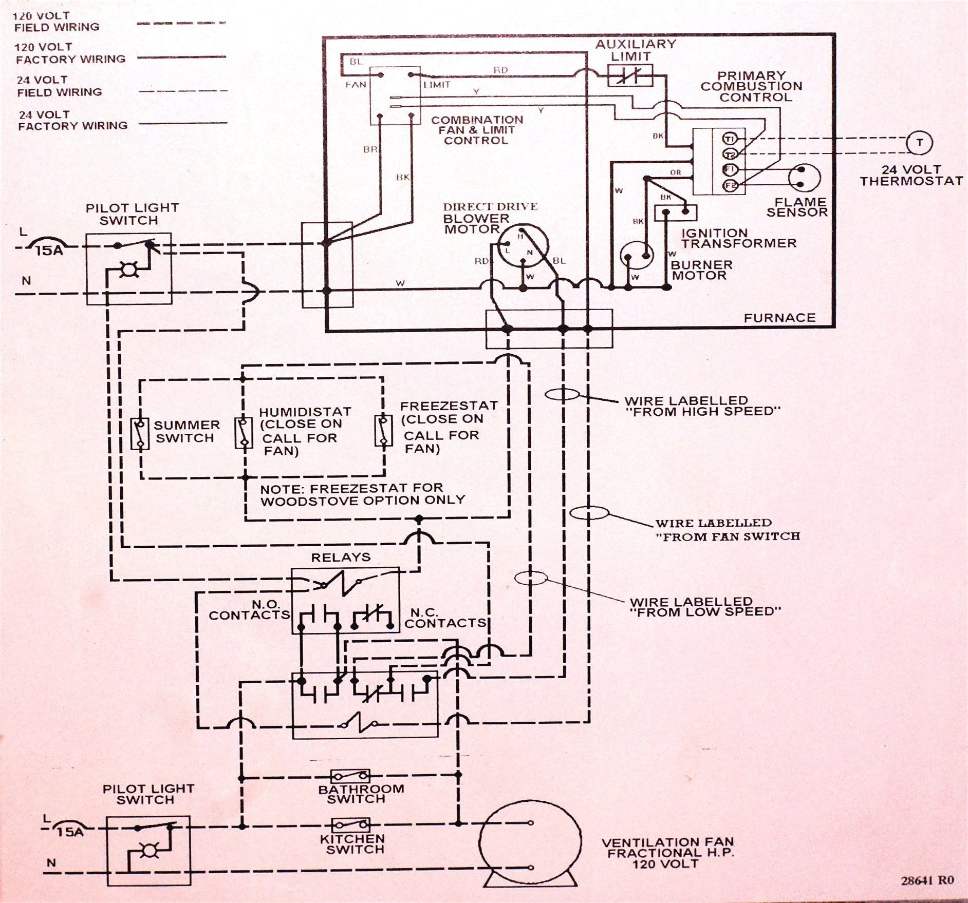 New Wiring Diagram for Ac thermostat diagramsample