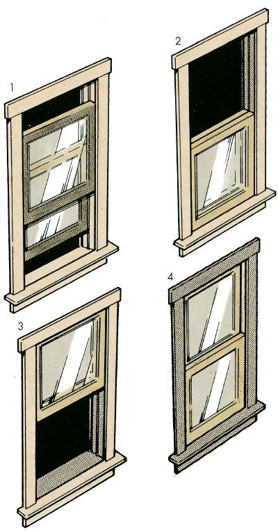 Double Hung These Windows Have Two Sashes That Slide Up And Down Vertically This Is A Common Type Of Window Quite Versatile As You Can Open It