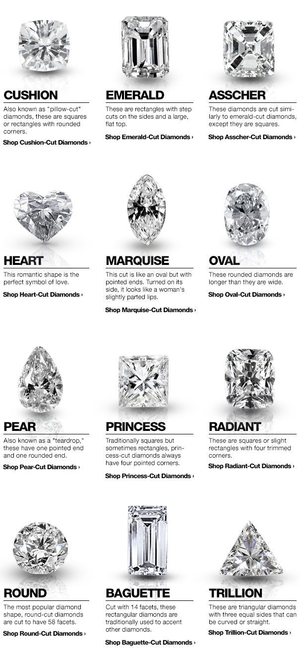 Shop diamonds by shape with tips diamond buying guide also wedding ideas rh pinterest