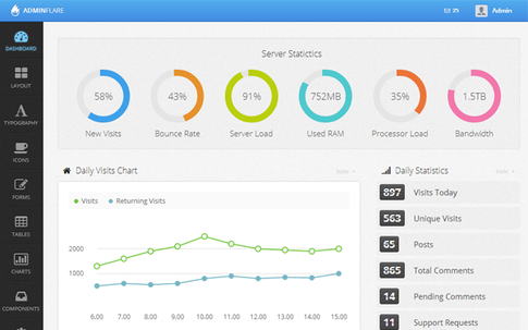 Top 10 Bootstrap Dashboard Themes For Webmasters Popular Bootstrap