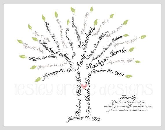 Really neat family tree idea....she has lots of awesome
