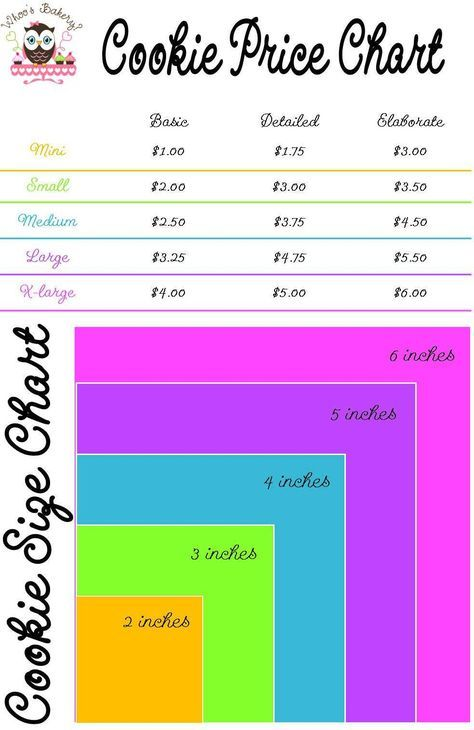 Another version of a cookie pricing chart -) cookies Pinterest - price chart templates