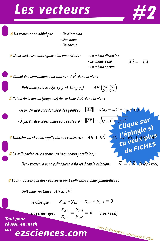 Fiches Spe Math Ezsciences Lecon De Maths Cours De Maths Mathematiques Au Lycee