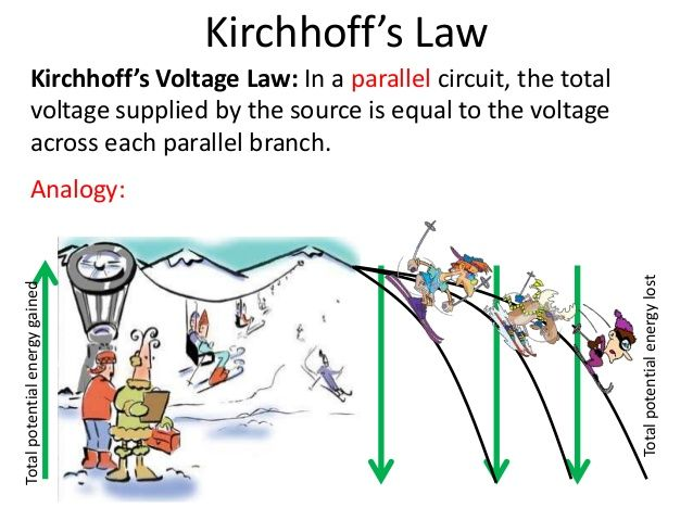 kirchhoff s law Learn how to analyze a complex electrical circuit to find voltages of currents with kirchhoff's law, including kirchhoff's current law and voltage law.
