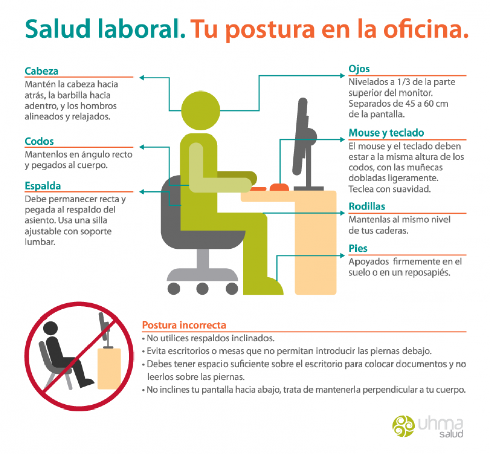 Salud laboral. Tu postura en la oficina. Infographic