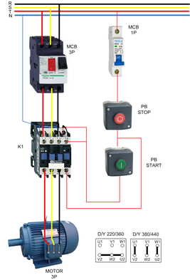 direct on line dol motor starter non stop engineering rh pinterest com Chevy Wiring Diagrams wiring diagram of dol motor