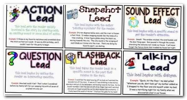 I search research paper lesson plans