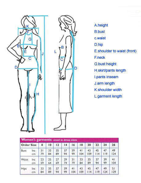 how to get body measurements for sewing
