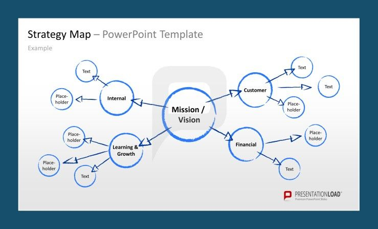 powerpoint strategy map template presentationload http