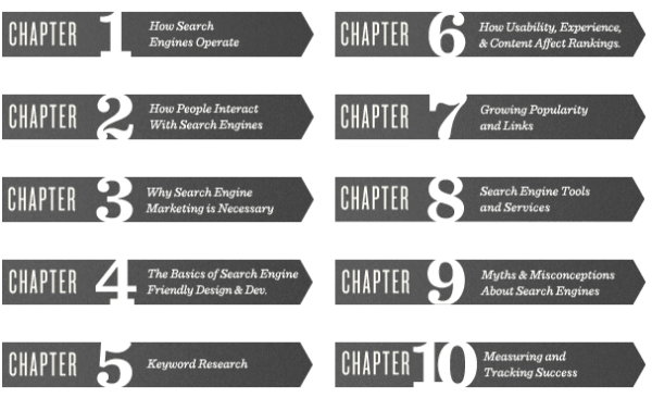The Top 7 Guides to SEO