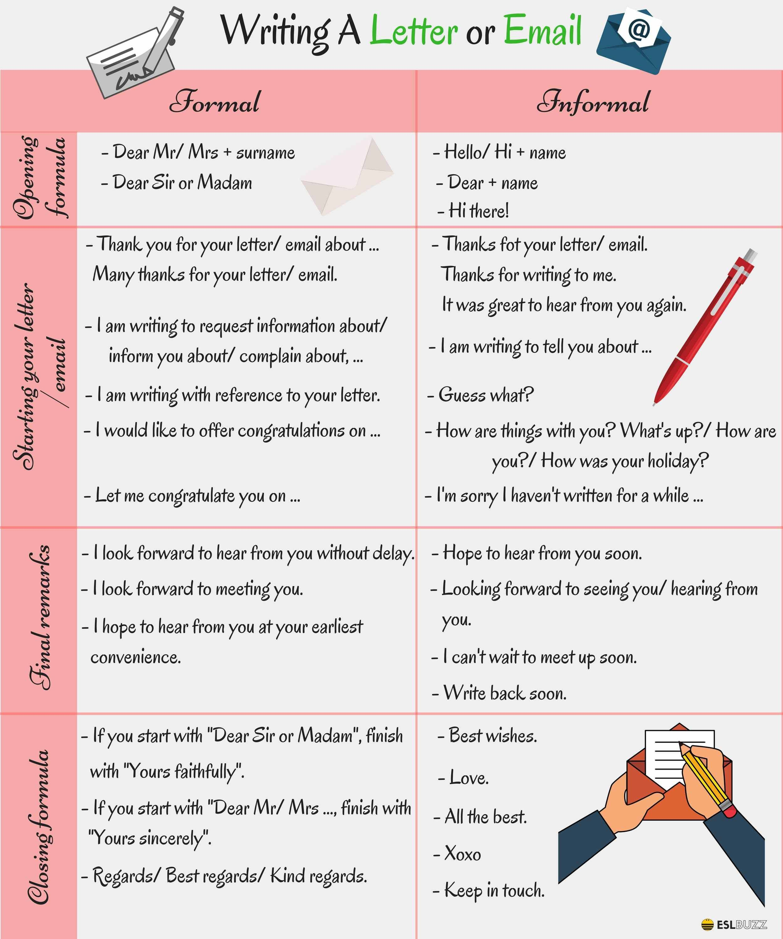 Informal vs. Formal English Writing A Letter or Email