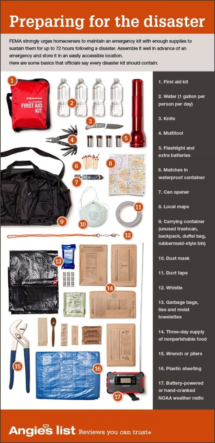 14 Disaster Kit Essentials
