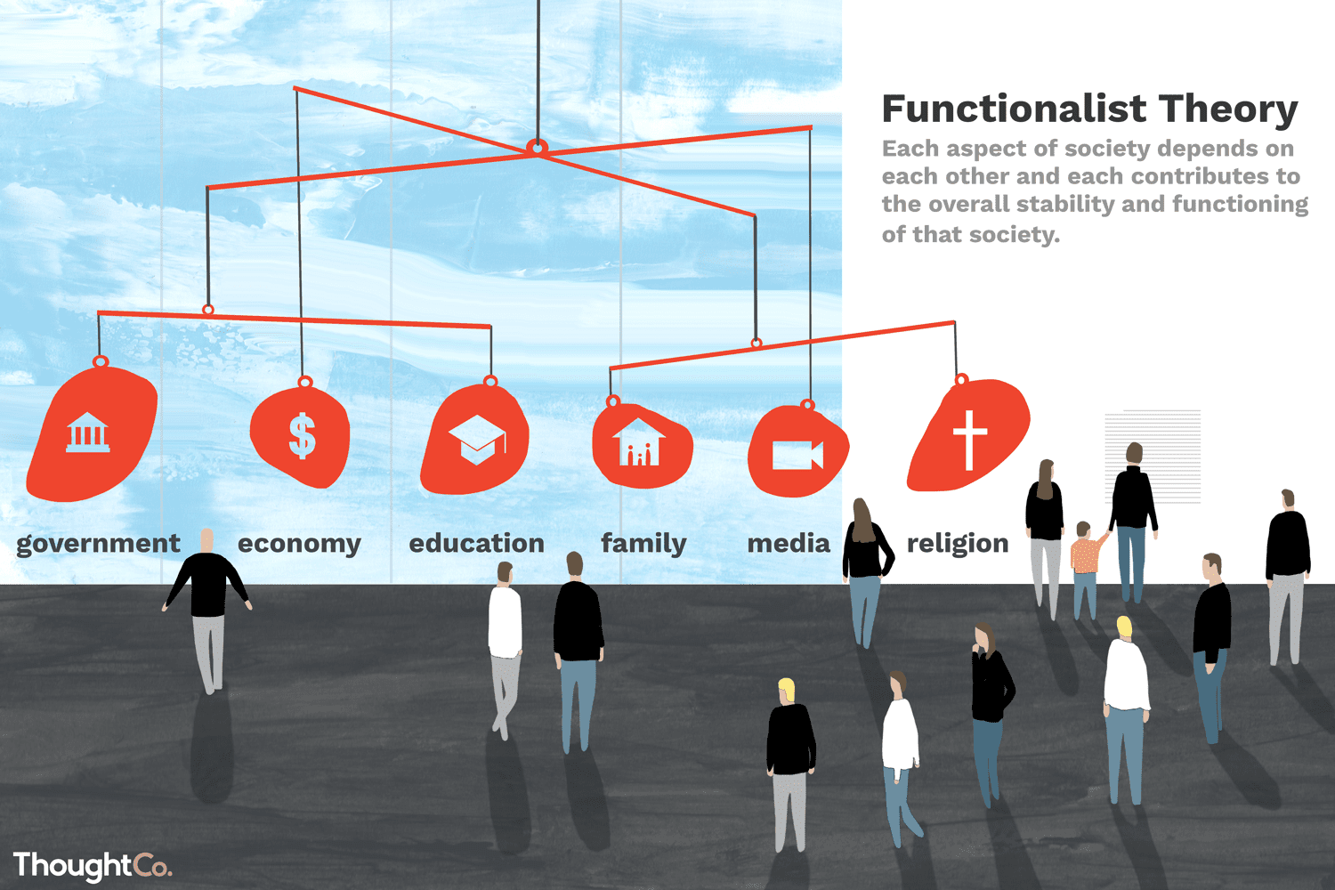 Everything You Need To Know About Functionalist Theory
