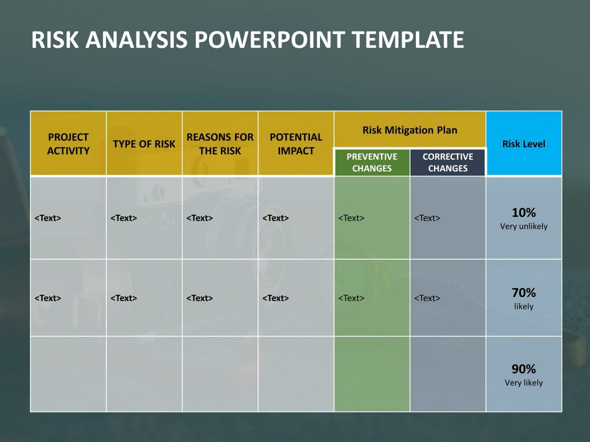 Use Risk assessment PowerPoint Template to showcase the risk