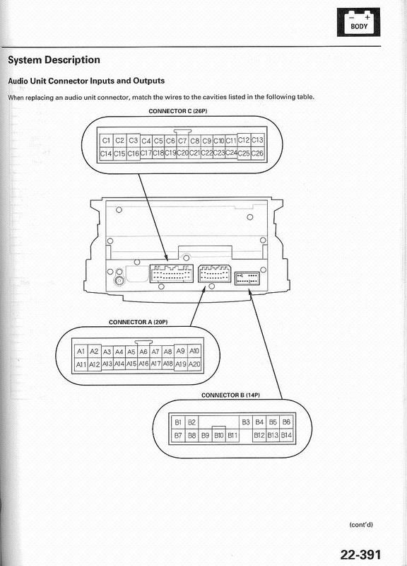 AcuraZine Community - View Single Post - Wiring Diagram? | 2006 acura tl,  2006 acura, Acura tlPinterest
